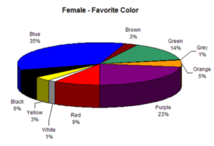 Female Favorite Color Chart-image