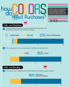 color-purchases-lrg-infographic1-img