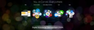Digital Knowledge Management Banner-01