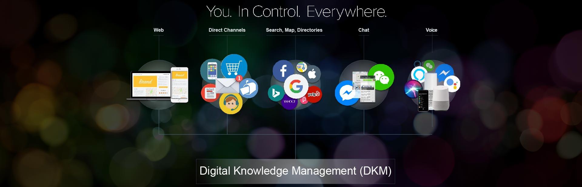 Digital Knowledge Management Banner-01